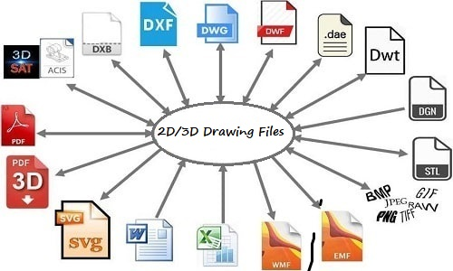 recover deleted 2D/3D drawing files